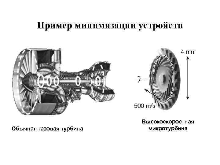 Пример минимизации устройств       Высокоскоростная Обычная газовая