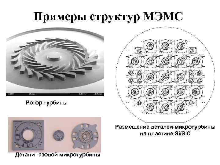 Примеры структур МЭМС  Ротор турбины       Размещение