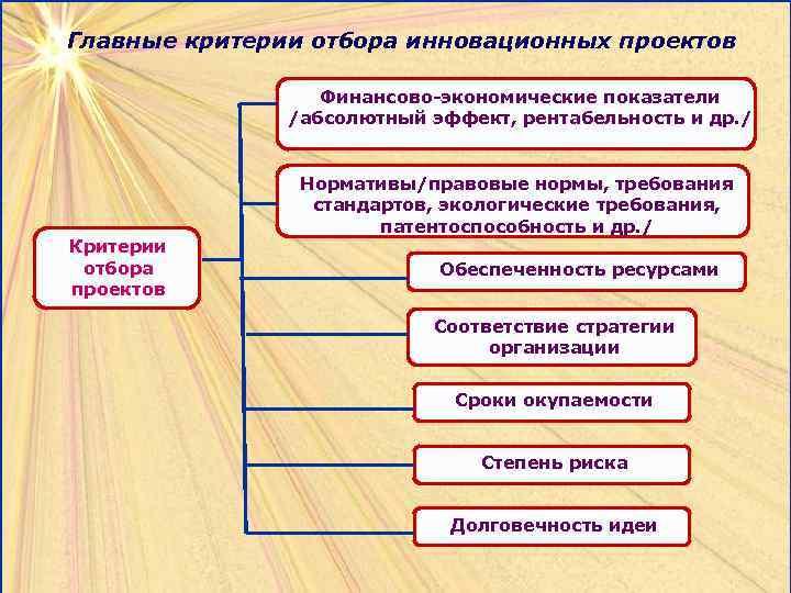 Главные критерии отбора инновационных проектов    Финансово-экономические показатели    /абсолютный