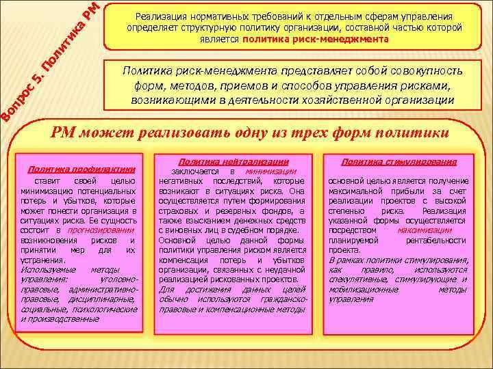 РМ      Реализация нормативных требований к