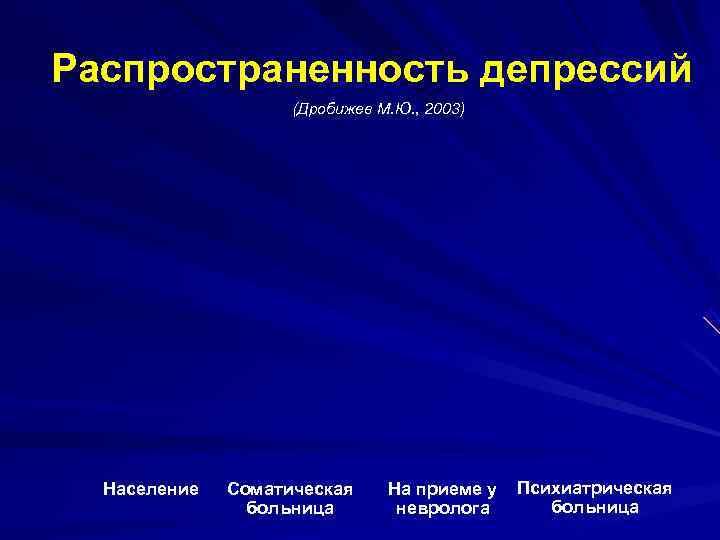 Распространенность депрессий     (Дробижев М. Ю. , 2003)  Население