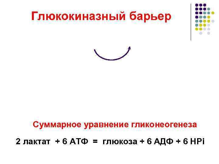 Глюкокиназный барьер  Суммарное уравнение гликонеогенеза 2 лактат + 6 АТФ =