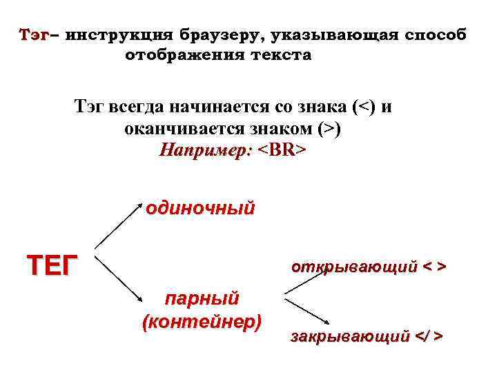Тэг – инструкция браузеру, указывающая способ   отображения текста  Тэг всегда начинается