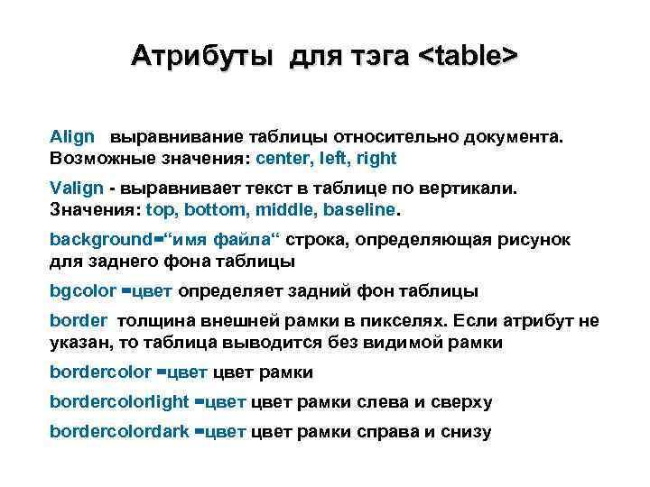 Атрибуты для тэга <table> Align выравнивание таблицы относительно документа. Возможные значения: center,