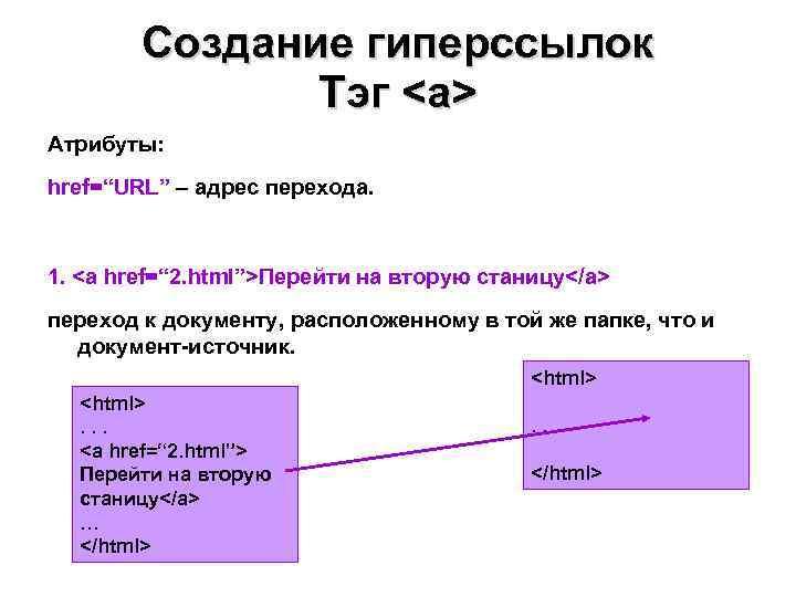 "Создание гиперссылок    Тэг <a> Атрибуты: href=""URL"" – адрес перехода."