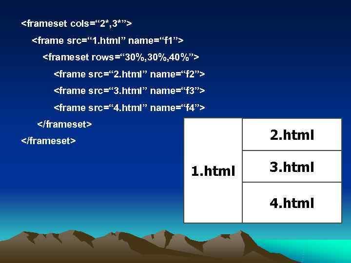 """<frameset cols="""" 2*, 3*"""">  <frame src="""" 1. html"""" name=""""f 1""""> <frameset rows="""" 30%,"""