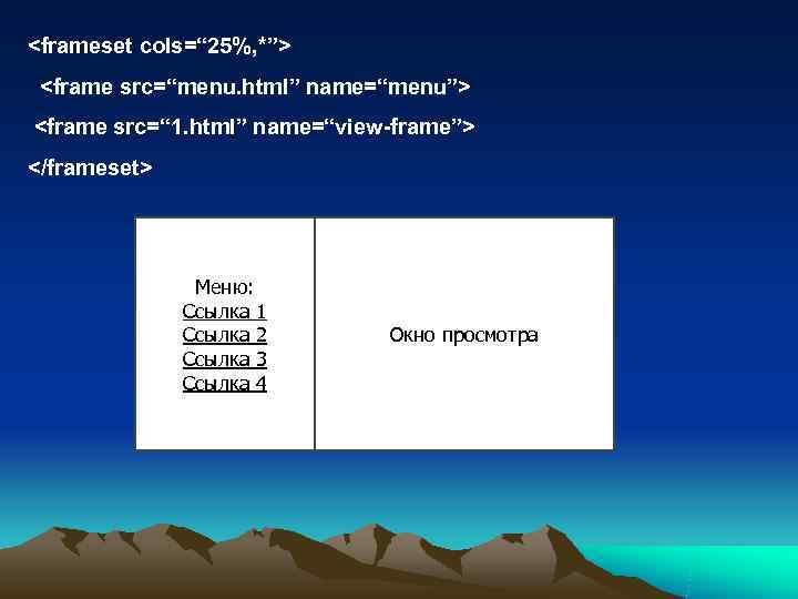 """<frameset cols="""" 25%, *""""> <frame src=""""menu. html"""" name=""""menu""""> <frame src="""" 1. html"""" name=""""view-frame""""> </frameset>"""