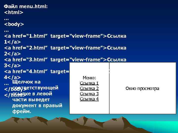 "Файл menu. html: <html> … <body> … <a href="" 1. html"" target=""view-frame"">Ссылка 1</a> <a"
