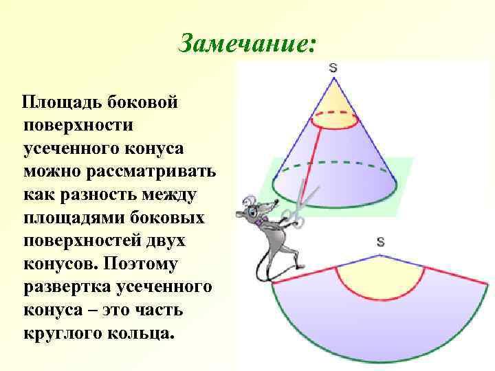 Замечание:  Площадь боковой поверхности усеченного конуса можно рассматривать как