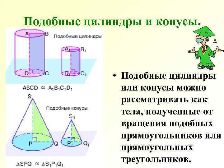 Подобные цилиндры и конусы.    • Подобные цилиндры    или