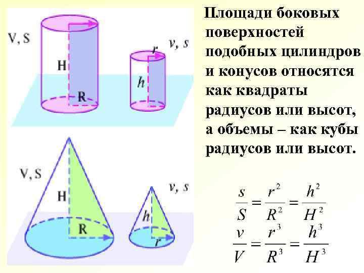 Площади боковых поверхностей подобных цилиндров и конусов относятся как квадраты радиусов или высот, а