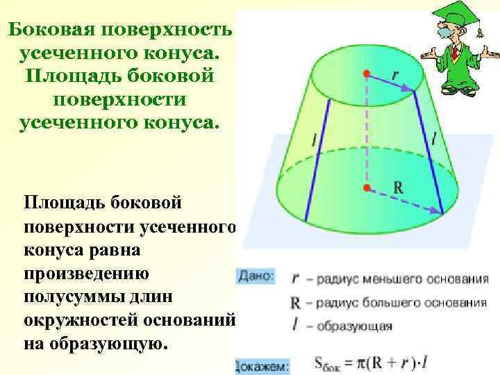 Боковая поверхность усеченного конуса.  Площадь боковой поверхности усеченного конуса равна произведению полусуммы длин