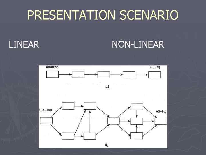 PRESENTATION SCENARIO LINEAR  NON-LINEAR