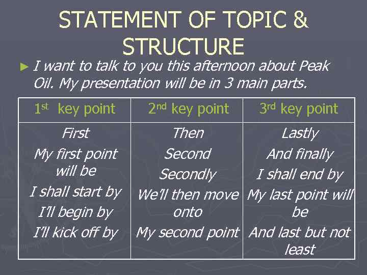 STATEMENT OF TOPIC &  STRUCTURE ►Iwant to talk to you this afternoon