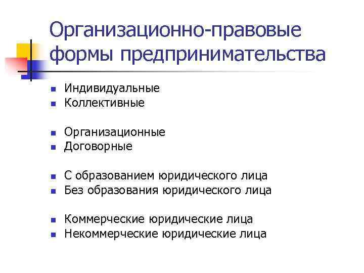Организационно-правовые формы предпринимательства n  Индивидуальные n  Коллективные n  Организационные n