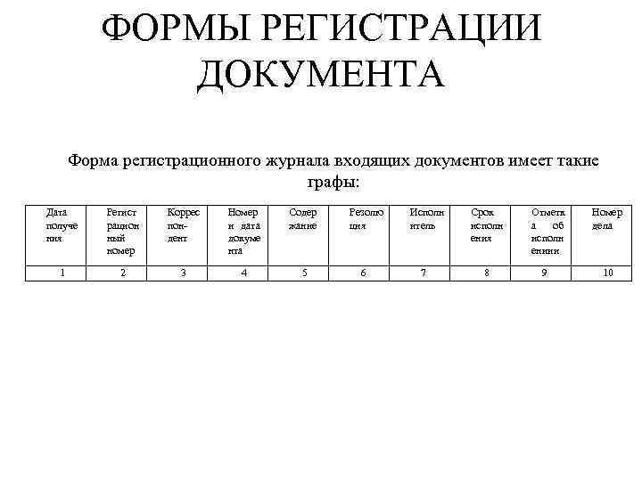 ФОРМЫ РЕГИСТРАЦИИ   ДОКУМЕНТА  Форма регистрационного журнала входящих документов
