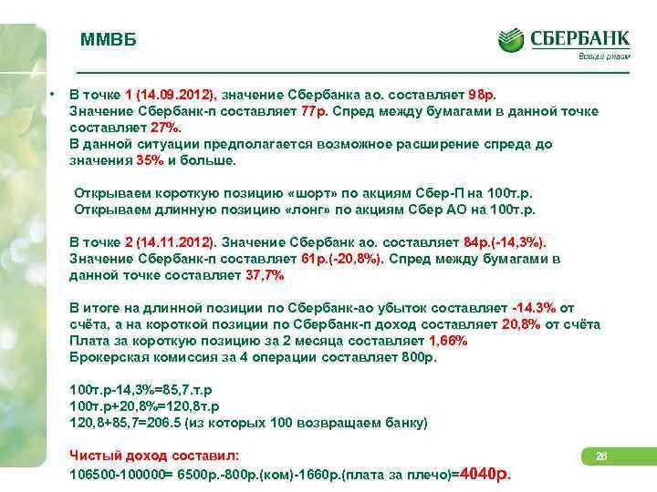 ММВБ  •  В точке 1 (14. 09. 2012), значение Сбербанка ао.