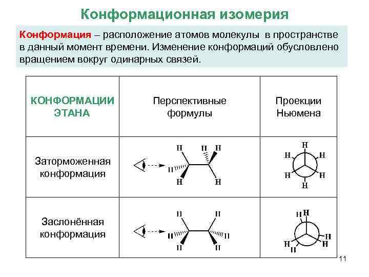 Конформационная изомерия Конформация – расположение атомов молекулы в пространстве в данный момент