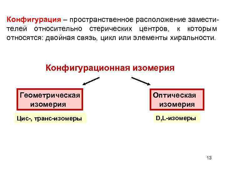 Конфигурация – пространственное расположение замести- телей относительно стерических центров,  к которым относятся: двойная