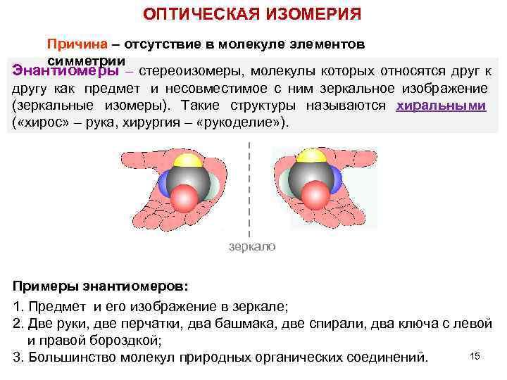ОПТИЧЕСКАЯ ИЗОМЕРИЯ Причина – отсутствие в молекуле элементов симметрии Энантиомеры