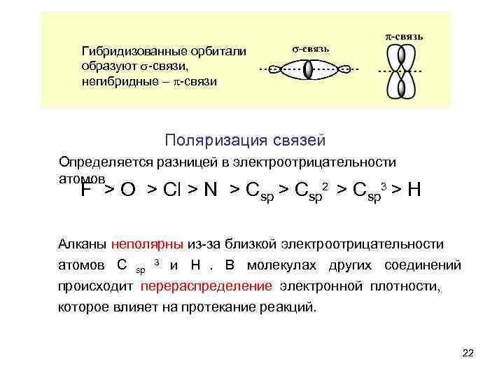 Гибридизованные орбитали образуют -связи, негибридные  -связи    Поляризация связей