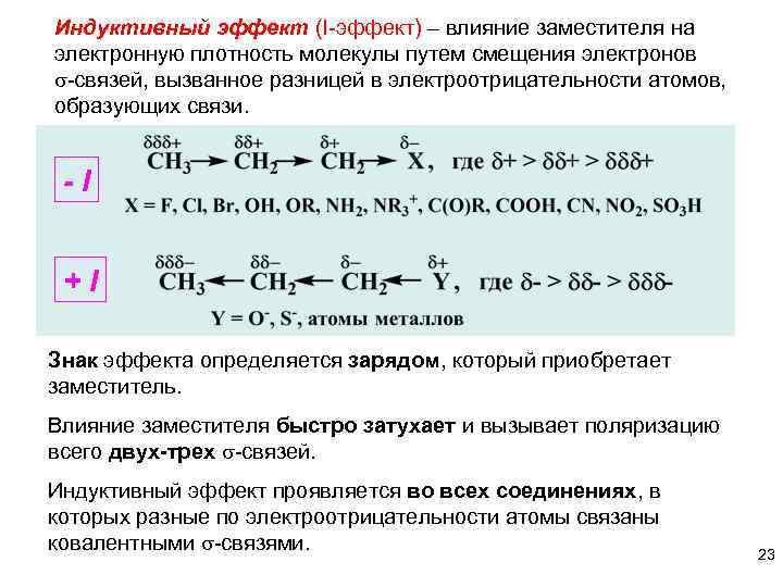 Индуктивный эффект (I-эффект) – влияние заместителя на электронную плотность молекулы путем смещения электронов