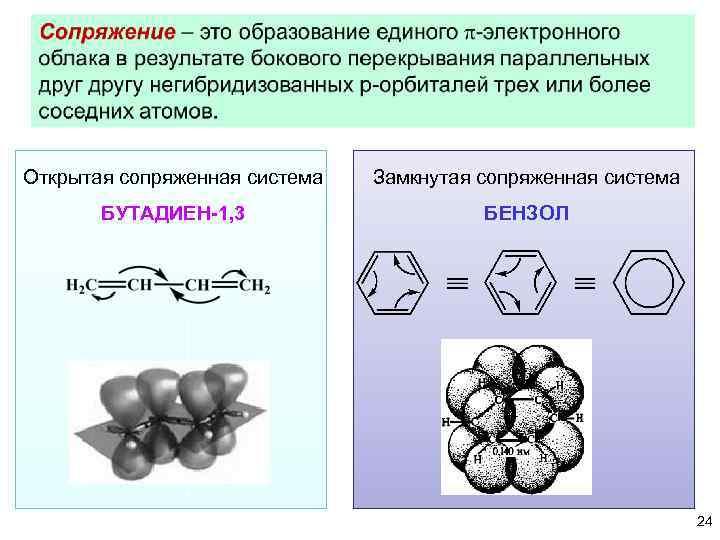 Открытая сопряженная система  Замкнутая сопряженная система  БУТАДИЕН-1, 3