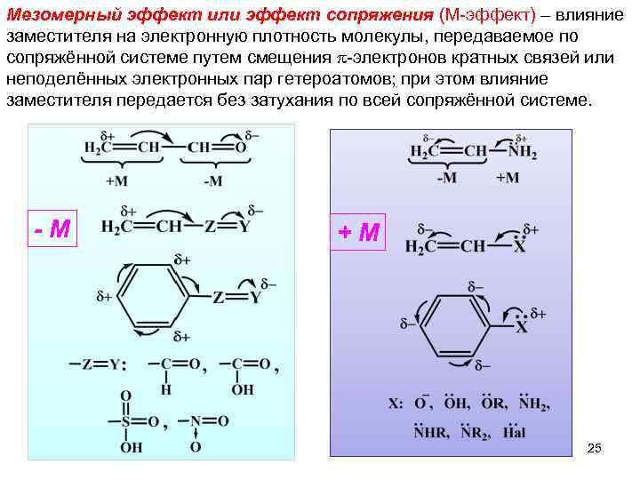 Мезомерный эффект или эффект сопряжения (М-эффект) – влияние заместителя на электронную плотность молекулы, передаваемое