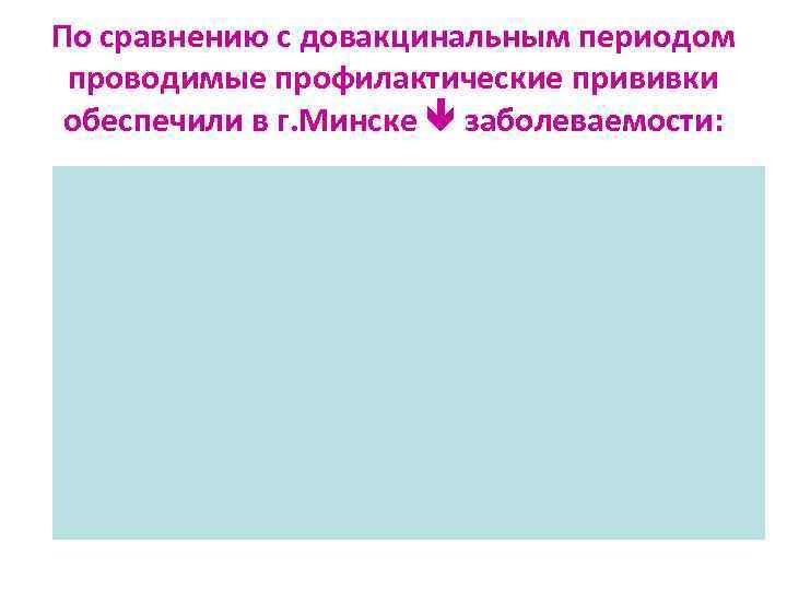 По сравнению с довакцинальным периодом проводимые профилактические прививки обеспечили в г. Минске  заболеваемости: