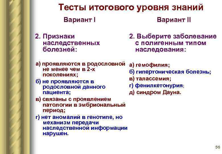 Тесты итогового уровня знаний   Вариант I