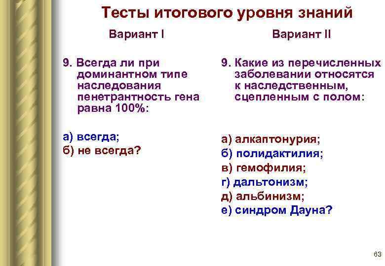 Тесты итогового уровня знаний  Вариант I    Вариант II 9.