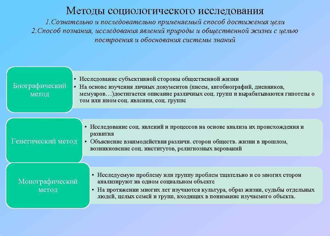Методы социологического исследования   1. Сознательно и последовательно применяемый способ