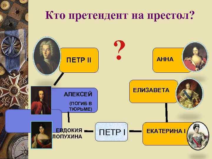 Кто претендент на престол?  ПЕТР II  ?  АННА