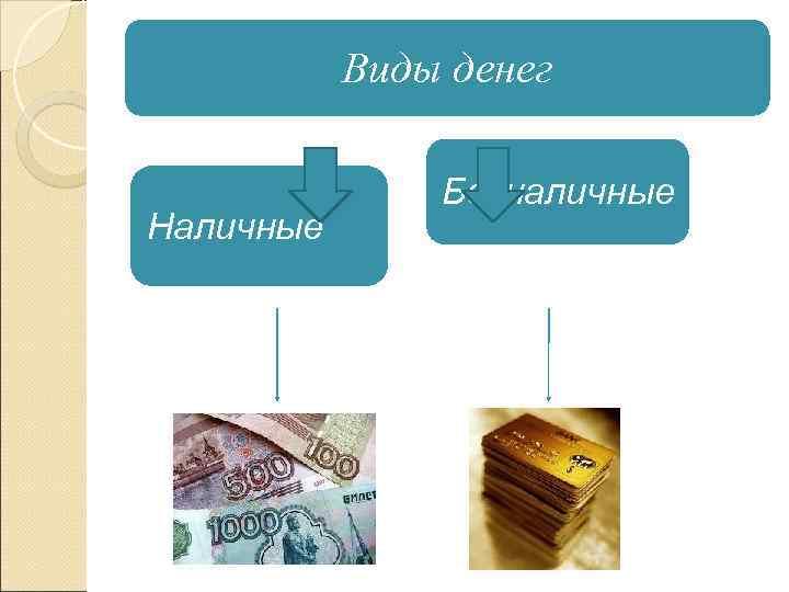 Виды денег   Безналичные Наличные