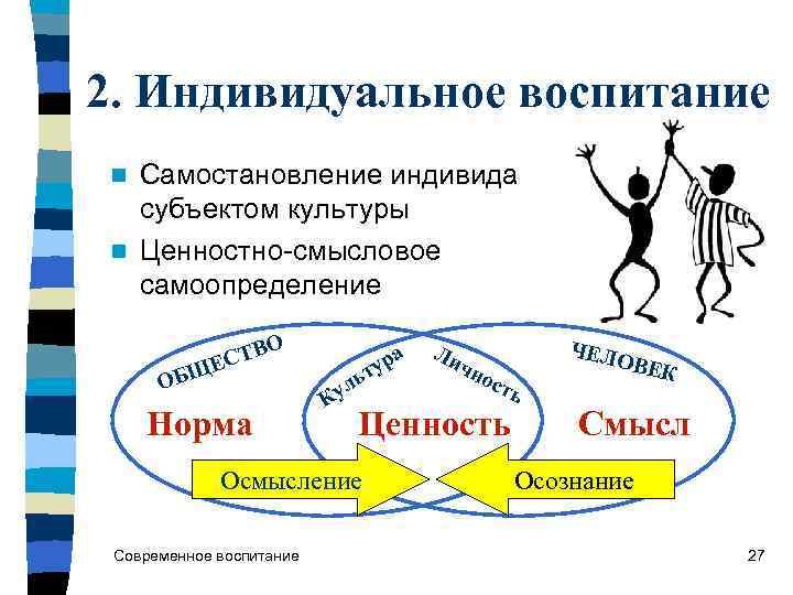 2. Индивидуальное воспитание n Самостановление индивида  субъектом культуры n Ценностно-смысловое  самоопределение