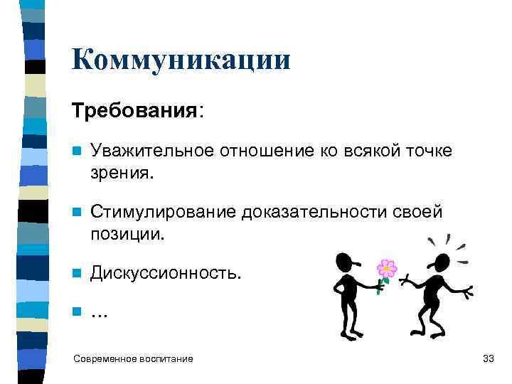 Коммуникации Требования: n  Уважительное отношение ко всякой точке зрения.  n  Стимулирование