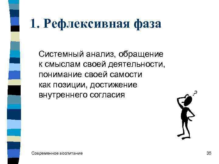 1. Рефлексивная фаза Системный анализ, обращение к смыслам своей деятельности, понимание своей самости как