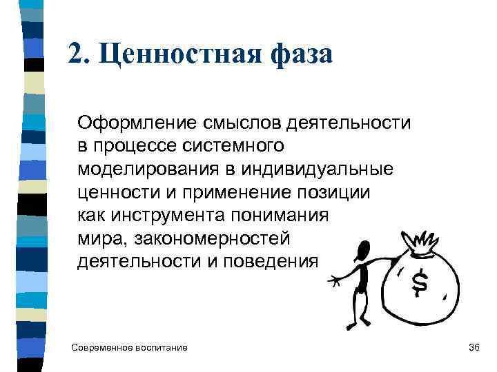 2. Ценностная фаза  Оформление смыслов деятельности  в процессе системного  моделирования в