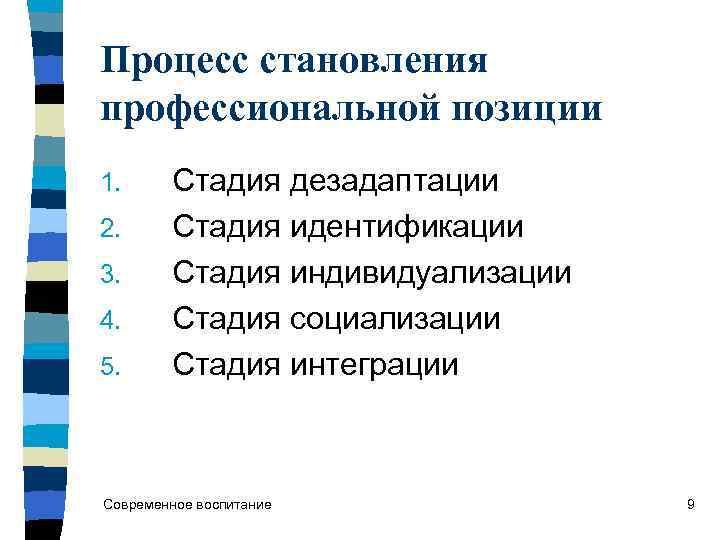 Процесс становления профессиональной позиции 1.  Стадия дезадаптации 2.  Стадия идентификации 3.