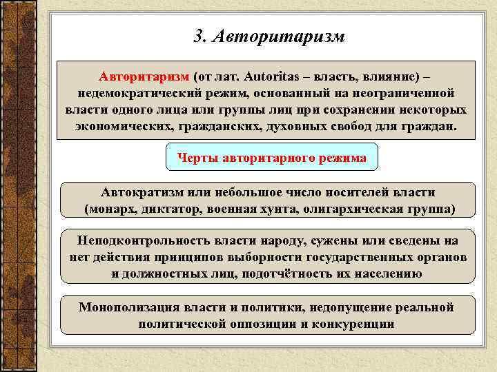 3. Авторитаризм (от лат. Autoritas – власть, влияние) –