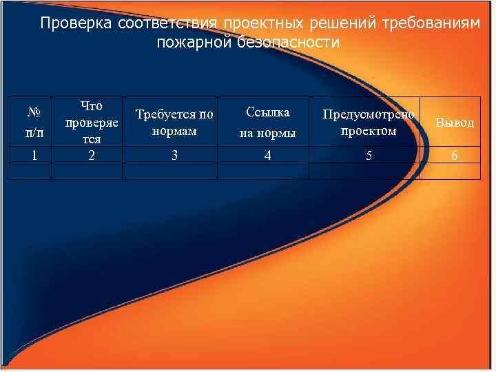 Проверка соответствия проектных решений требованиям    пожарной безопасности  №