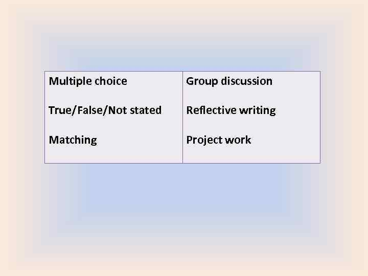 Multiple choice   Group discussion True/False/Not stated  Reflective writing Matching