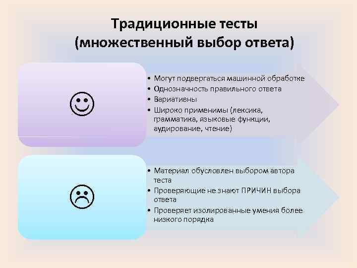 Традиционные тесты (множественный выбор ответа)  • Могут подвергаться машинной обработке