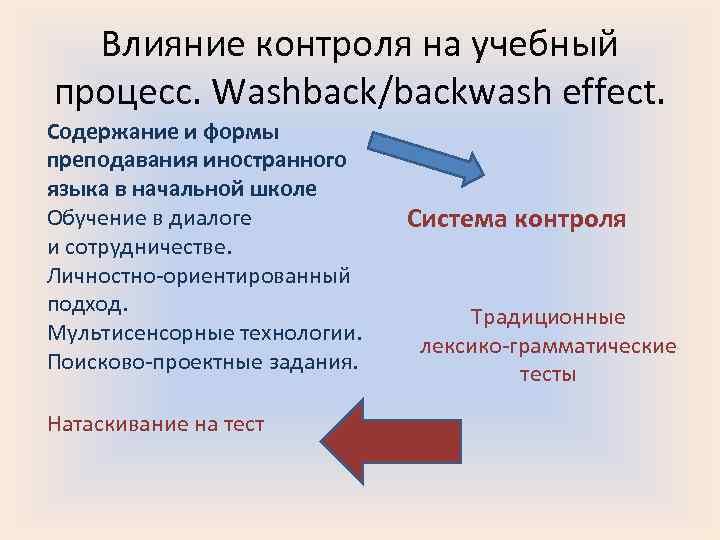 Влияние контроля на учебный процесс. Washback/backwash effect. Содержание и формы преподавания иностранного языка