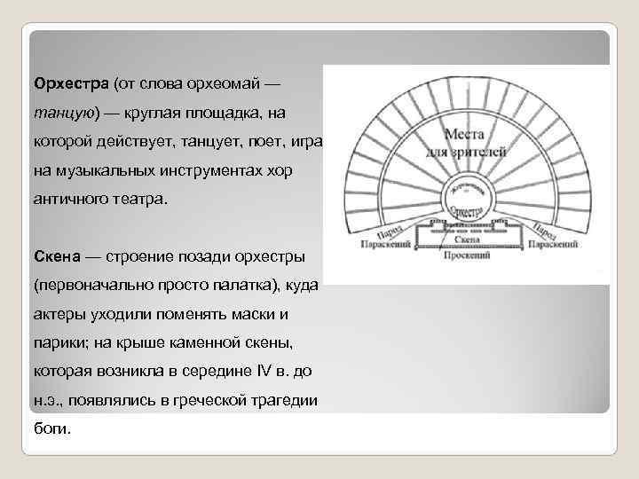 Орхестра (от слова орхеомай — танцую) — круглая площадка, на которой действует, танцует, поет,