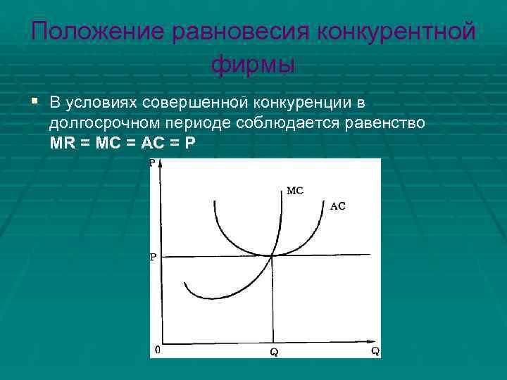 Положение равновесия конкурентной    фирмы § В условиях совершенной конкуренции в