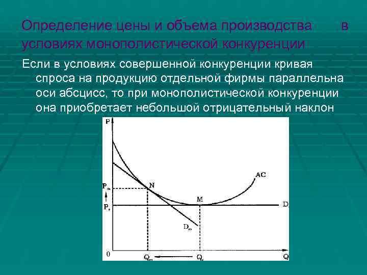 Определение цены и объема производства в условиях монополистической конкуренции Если в условиях совершенной конкуренции