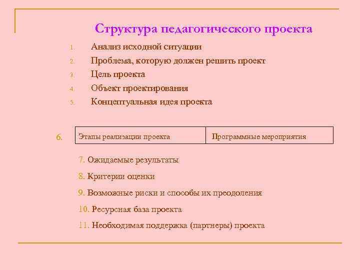 Структура педагогического проекта 1.  Анализ исходной ситуации 2.  Проблема,