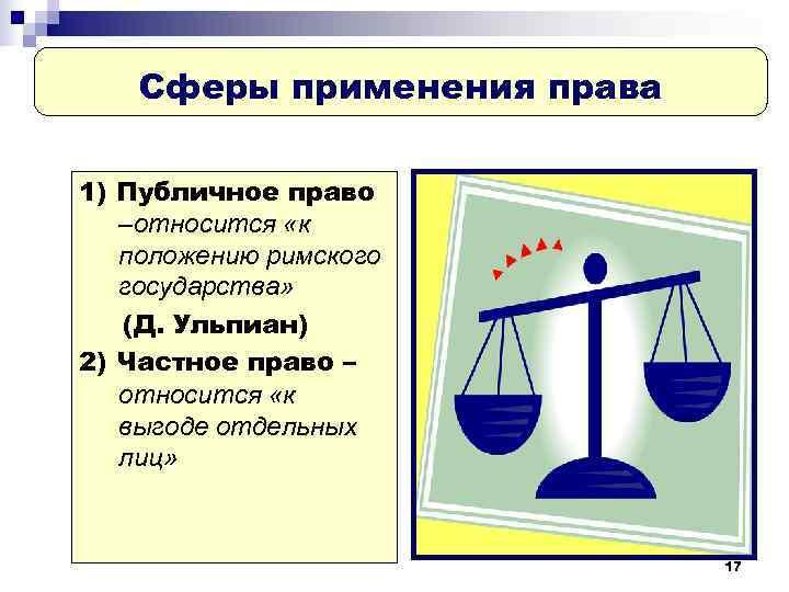 Сферы применения права 1) Публичное право  –относится «к  положению римского