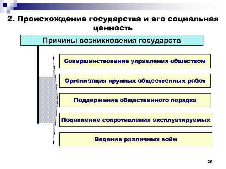 2. Происхождение государства и его социальная    ценность  Причины возникновения государств